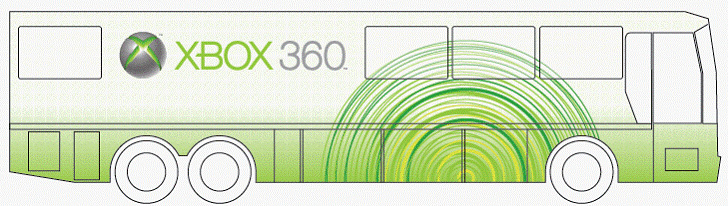 Microsoft Xbox 360 Community and Blogger Bus at E3 2006